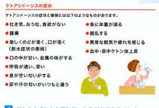 ケトアシドーシスで見られる症状を説明した図