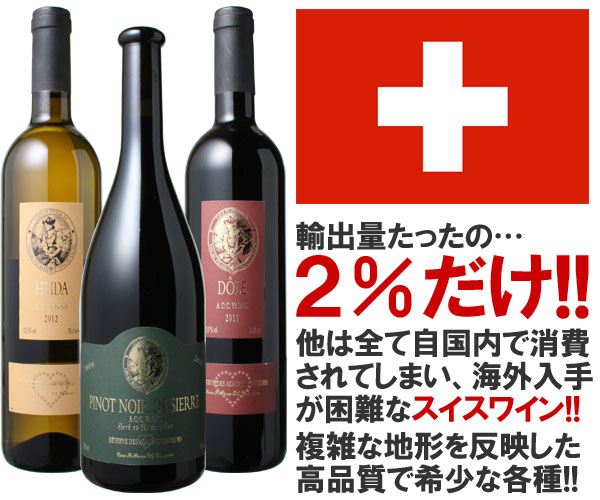 スイスワインの輸出量は約2%に過ぎないことを伝えるニュース