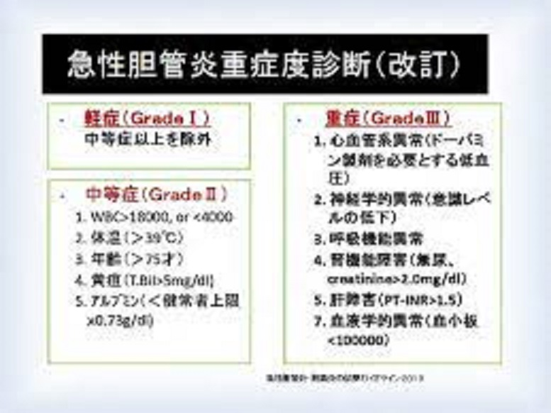 急性胆管炎の重症度診断